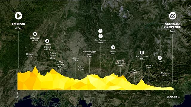 Video stage 19 preview embrun salon de provence tour de stage 19 preview embrun salon de provence gumiabroncs Image collections