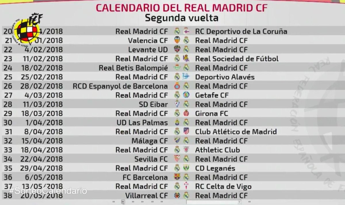 Calendario Real Madrid Liga.Conoce El Calendario Completo De Liga Del Real Madrid La Liga 2016