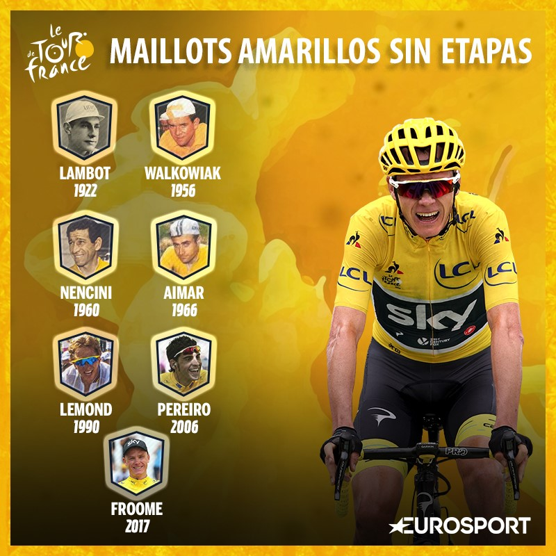 Maillots amarillos sin etapas   TDF2017
