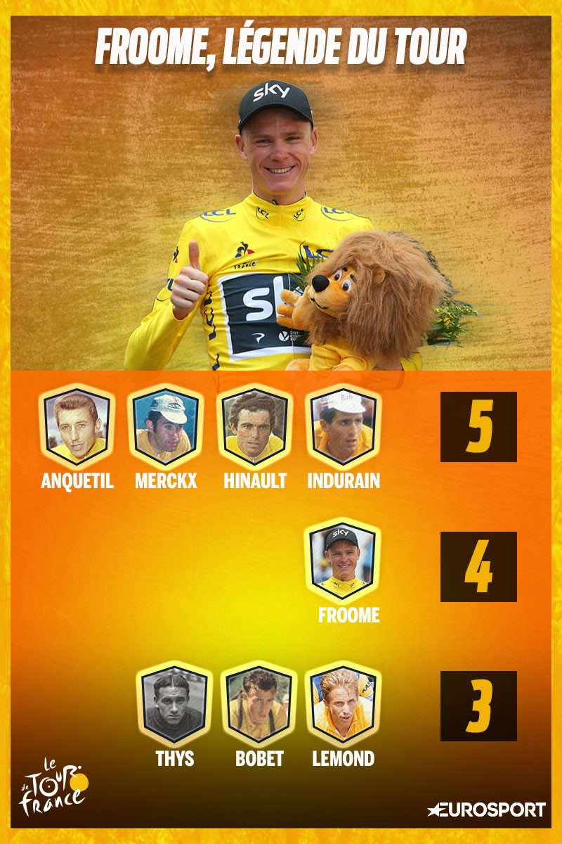 Christopher Froome et ses 4 victoires sur le Tour / Visuel Palmarès