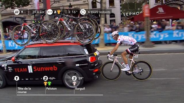 Buzz - Tour de France : Barguil et Matthews ou les colocs prolifiques
