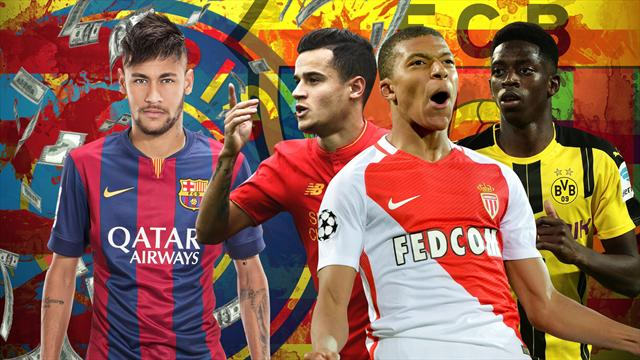 Euro Papers: Neymar deal funds Barca spree for Mbappe, Coutinho and Dembele