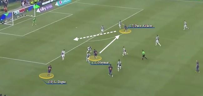 Neymar - Barcellona vs Juventus