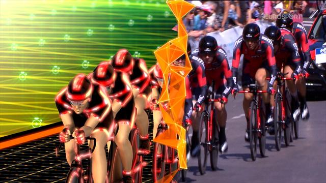 Sports Explainer: How to blitz a team time trial