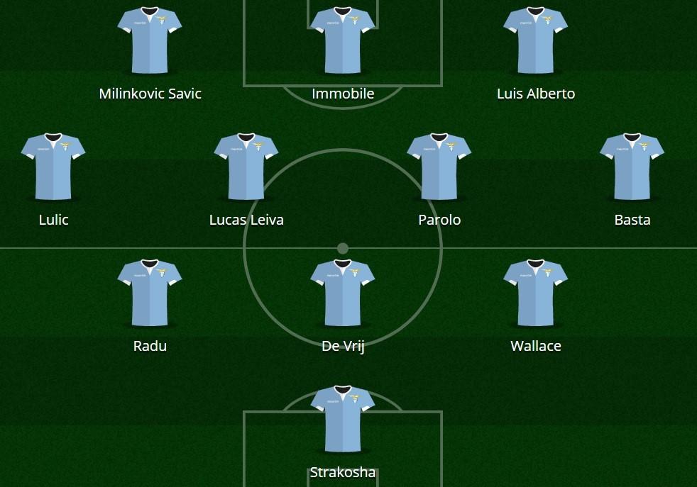 Lazio prob Juventus