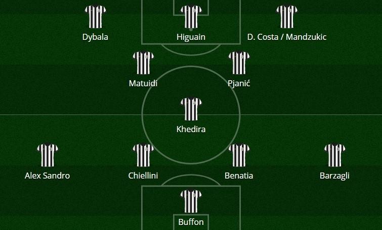 Calciomercato Juventus: Pjaca resta, si avvicina Spinazzola