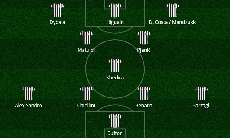Juventus 2017-2018 con Blaise Matuidi
