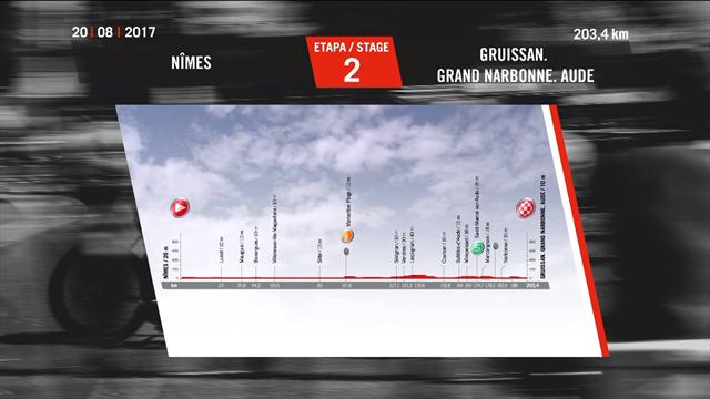 Vuelta: Stage 2: Nîmes - Gruissan. Grand Narbonne. Aude