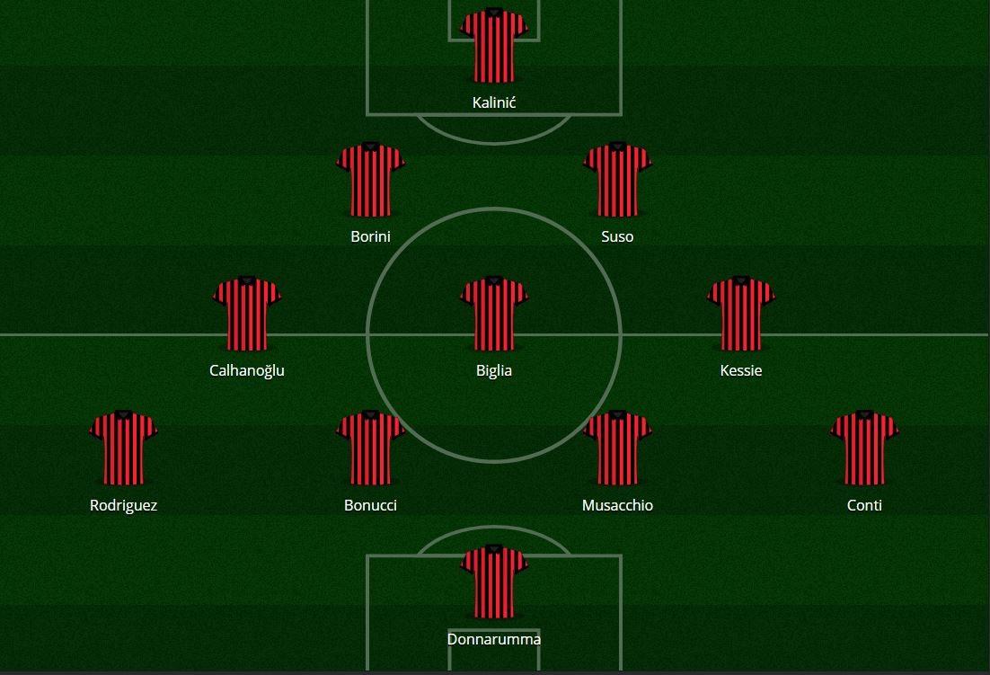 Il 4-3-3 con Borini in attacco