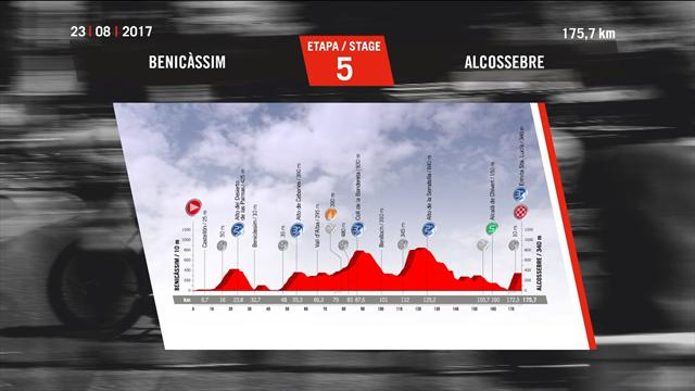 La Vuelta 2017, así es la 5ª etapa: Benicássim-Alcossebre (175 km) y primer final en alto