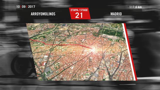 Vuelta: Karte und Profil der 21. Etappe nach Madrid