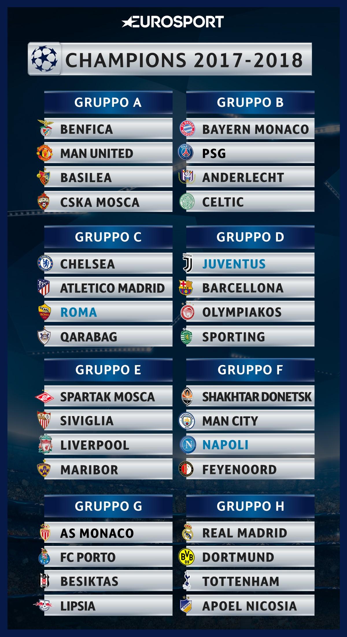Champions Calendario Juve.Sorteggio Gironi Champions Juventus Barcellona Napoli