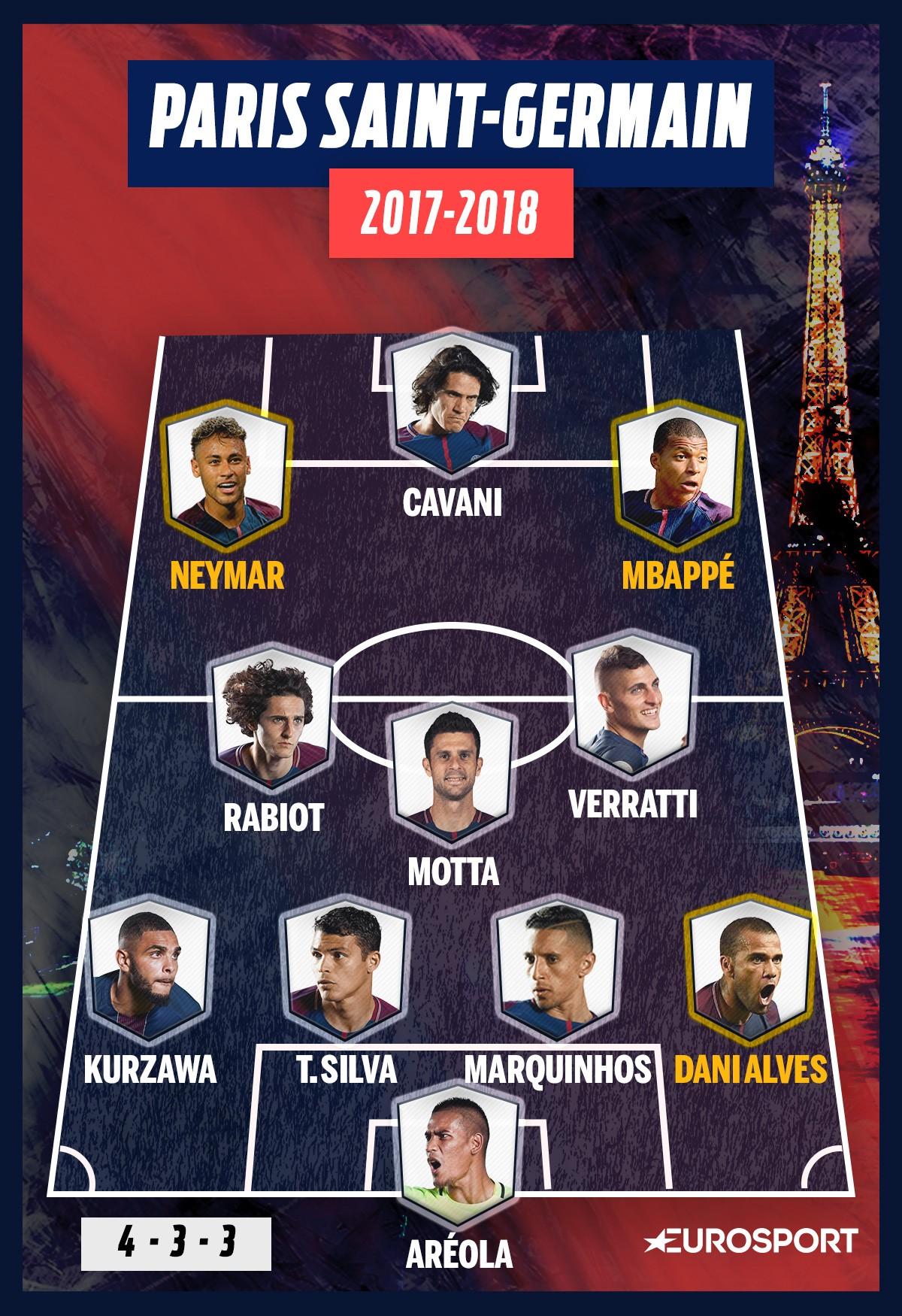 La compo probable du PSG avec Mbappé