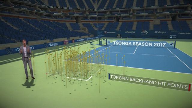 The Coach: How and why Denis Shapovalov can down Jo-Wilfried Tsonga