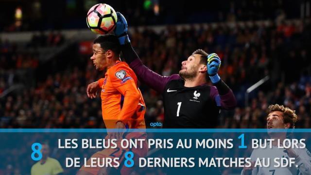Les chiffres de France – Pays-Bas