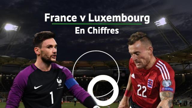 France-Luxembourg au révélateur statistique