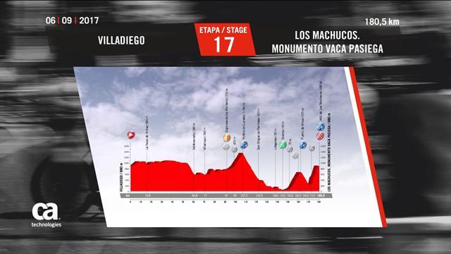 La Vuelta: 17. etaba doğru