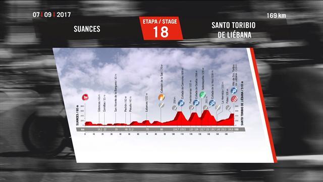 Vuelta 2017: tappa 18, Suances-Santo Toribio de Liébana, percorso e altimetria