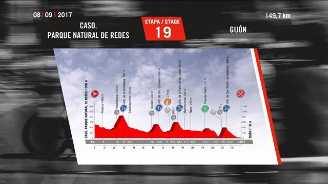 La Vuelta: 19. etaba doğru