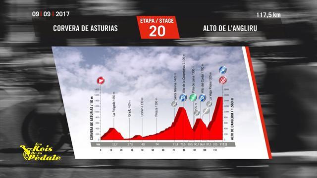 Vuelta 2017: tappa 20, Corvera-Alto de l'Angliru, percorso e altimetria