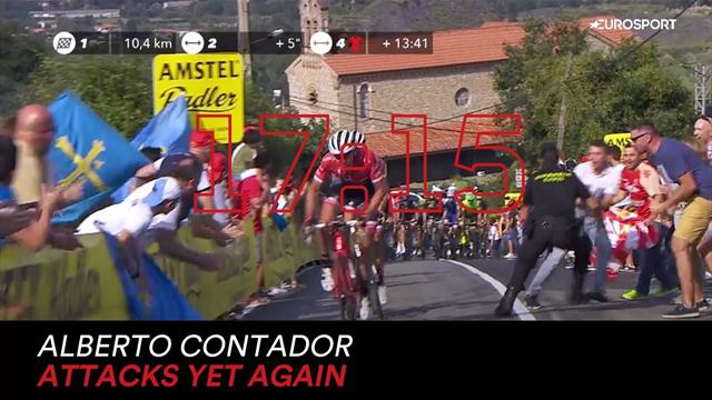 La Vuelta Stage 19: Key Moments