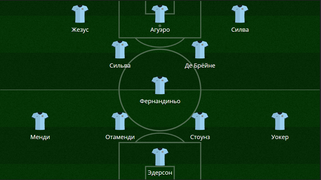 Состав команд на игру ливерпуль манчестер сити