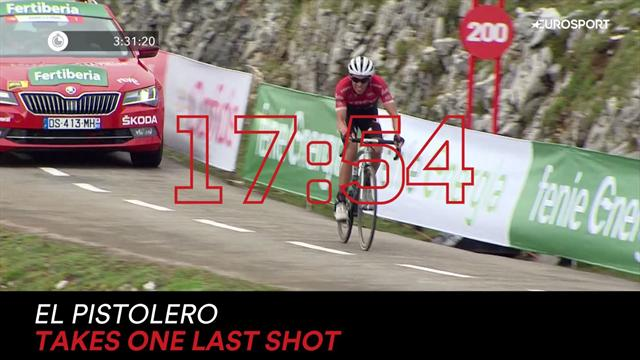 La Vuelta Stage 20: Key Moments
