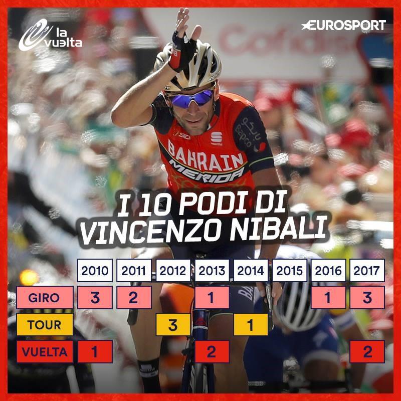 Nibali - podium - Vuelta 2017
