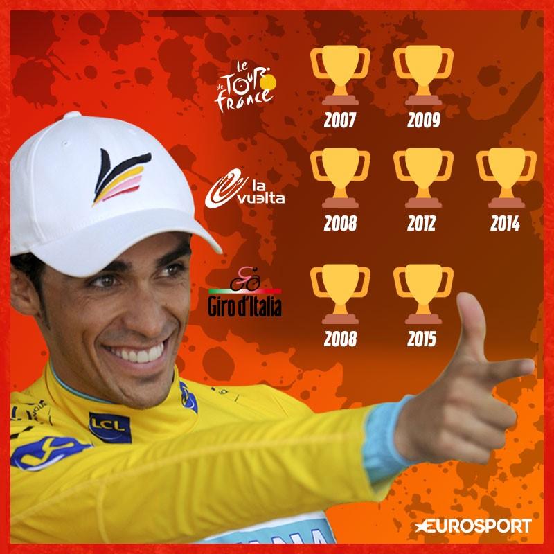 Le palmarès exceptionnel de Contador