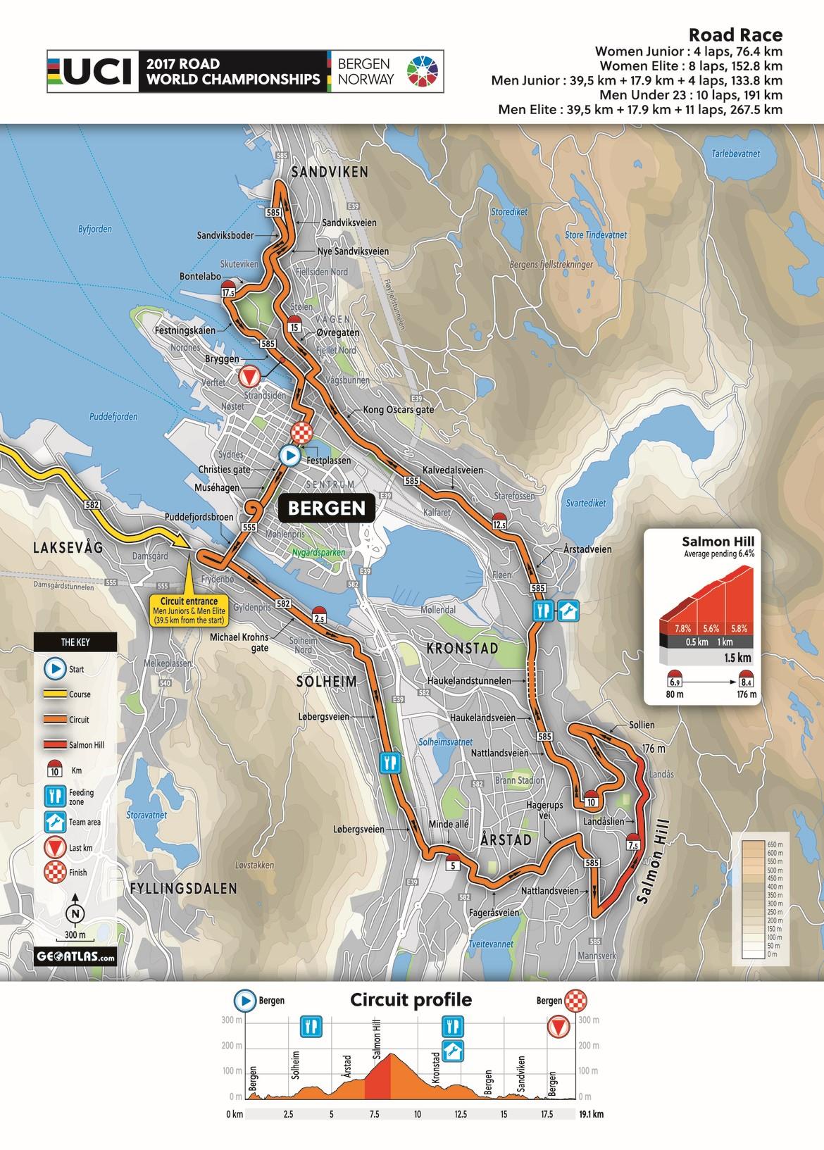 Le profil du circuit de Bergen