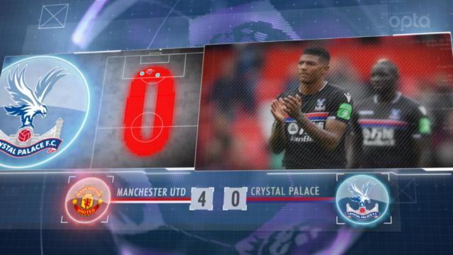 Wenger, Palace, Kane : Les 5 choses à retenir de la 7e journée
