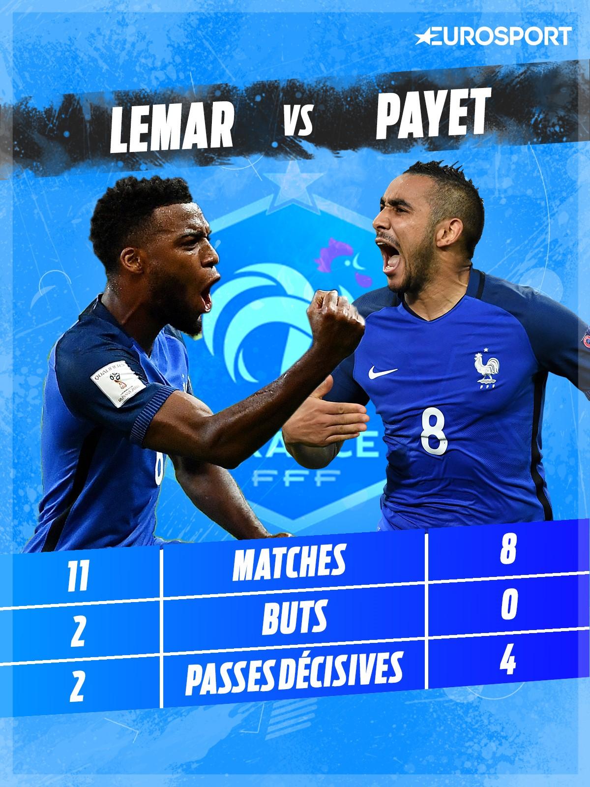 Lemar vs Payet