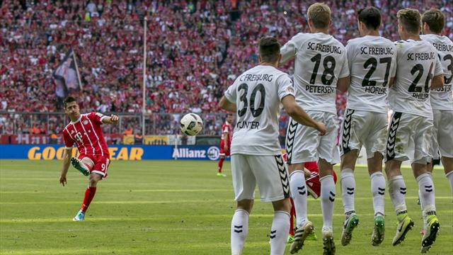 bwin-Quoten: Bayern klarer Favorit gegen Freiburg