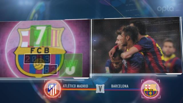 Série malheureuse, record possible : 5 choses à savoir sur le choc Atlético-Barça