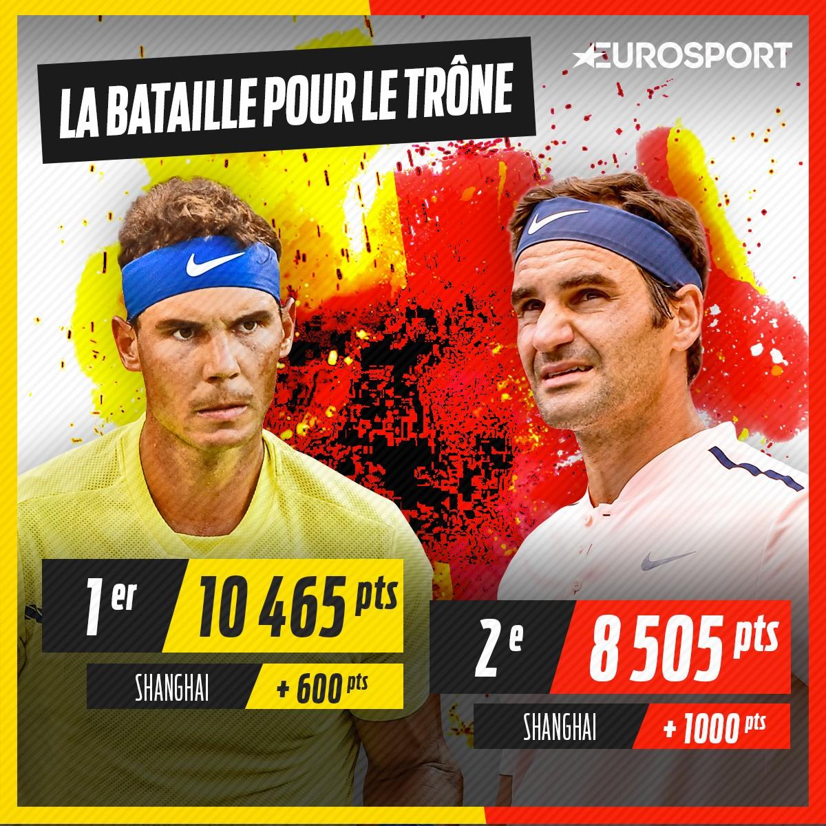 Le point à la Race entre Federer et Nadal au 16 octobre