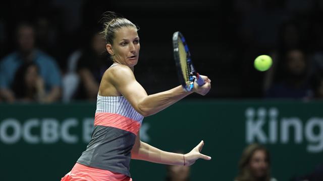 Pliskova termine son round robin par une défaite