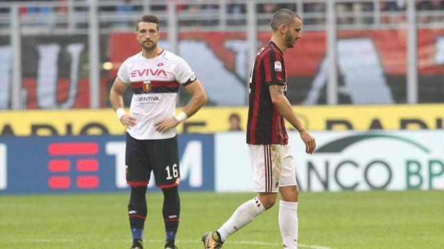 Il Milan e Bonucci confermano la crisi con il Genoa: Kolarov decide ancora, la Roma passa a Torino