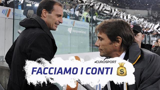 Facciamo i conti: Juventus, da Conte ad Allegri ricavi aumentati di 100 milioni