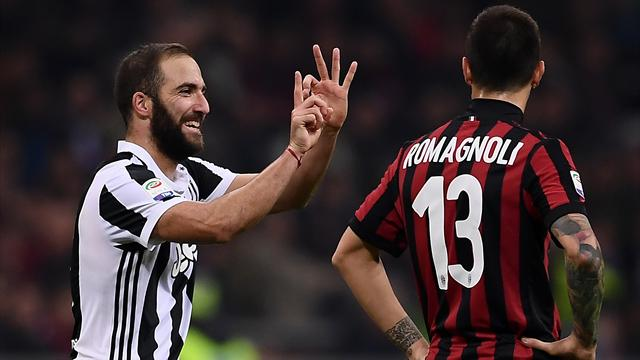 Higuain scores 100th Serie A goal as Juve sink Milan