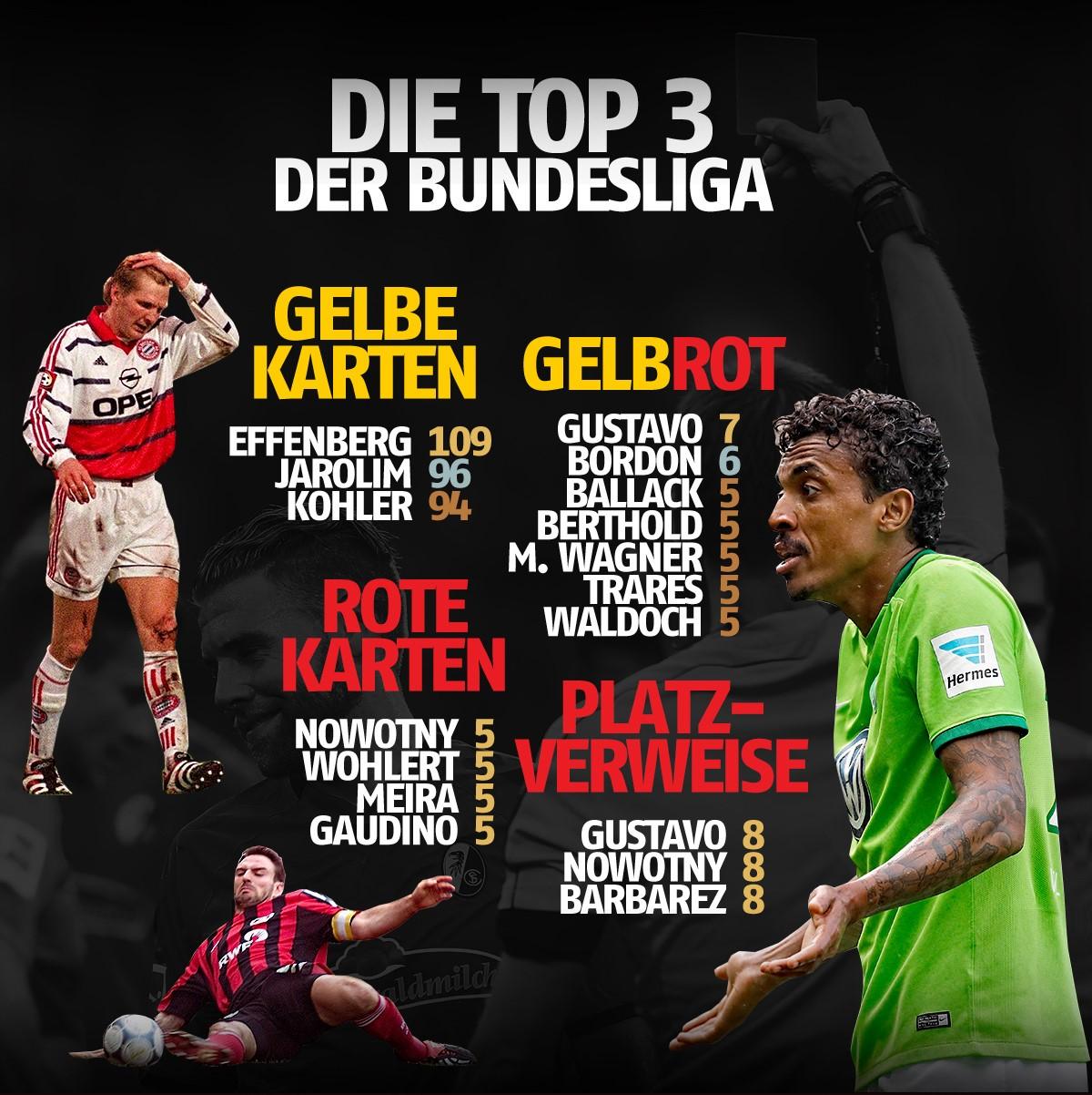 Rote Karte Wm 2018.Die Größten Bundesliga Treter Sergio Ramos Führt International