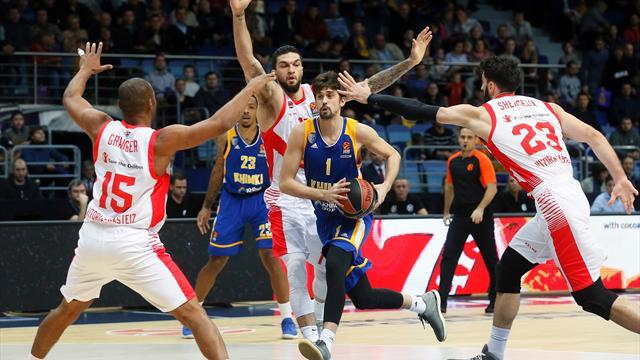 Euroliga, Khimki-Baskonia: Shved resolvió en el último cuarto (91-90)