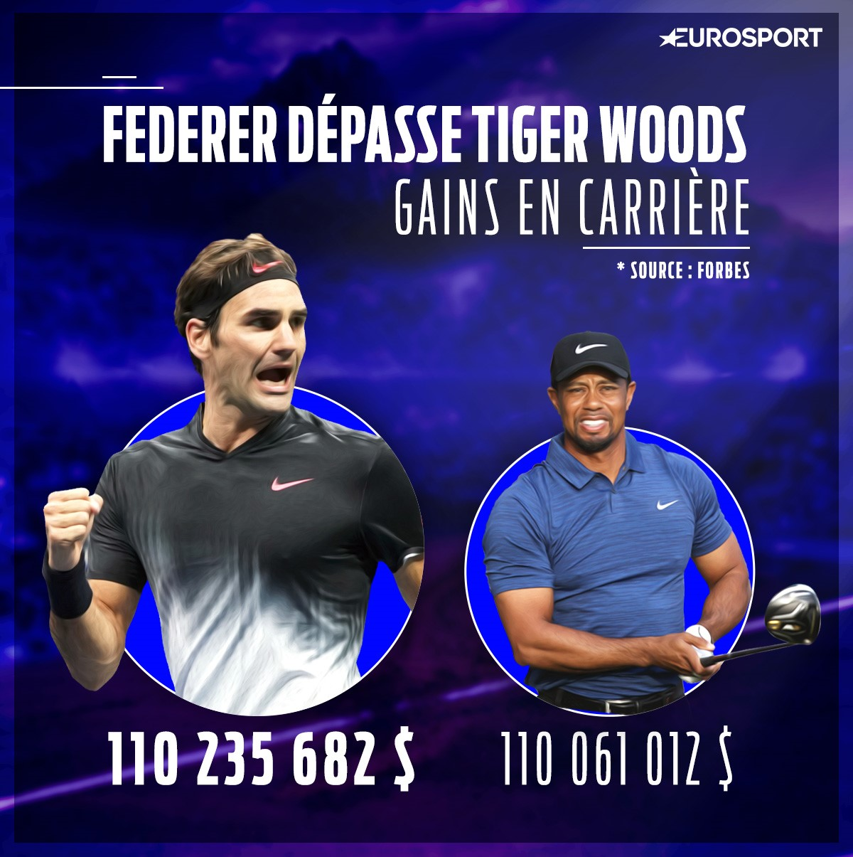 Roger Federer, roi du prize money.