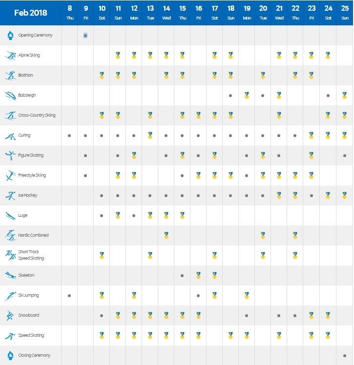 Calendario y horarios Juegos Olímpicos 2018 PyeongChang
