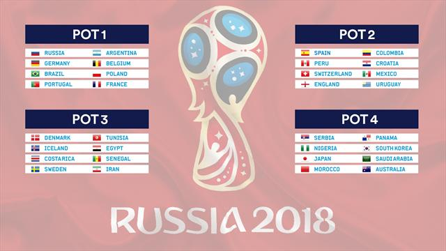 World Cup 2018: Who are the 32 teams? Which pots are they in? When is the draw?