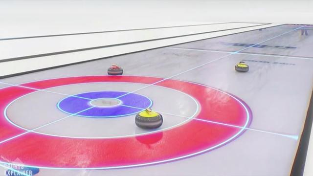 Sports Explainer: Curling