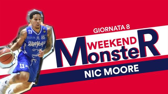 Monster weekend: Nic Moore, con 31 di valutazione è il miglior Brindisino dell'anno