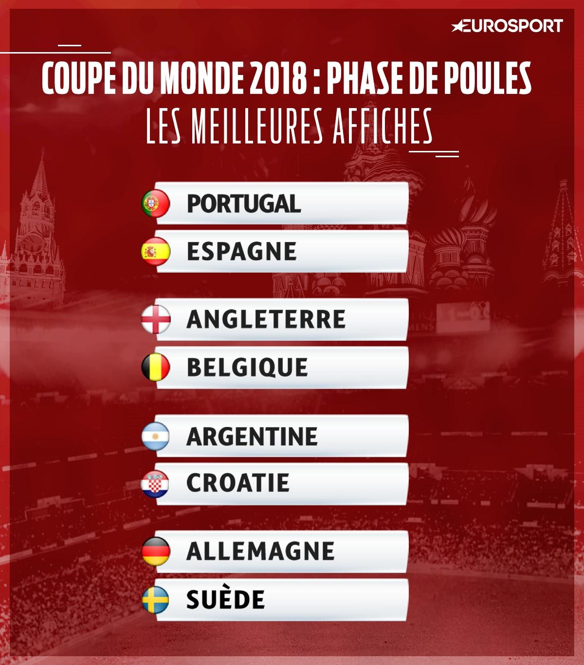 Les quatre matches du 1er tour ne surtout pas manquer coupe du monde 2018 football eurosport - 1er coupe du monde de football ...