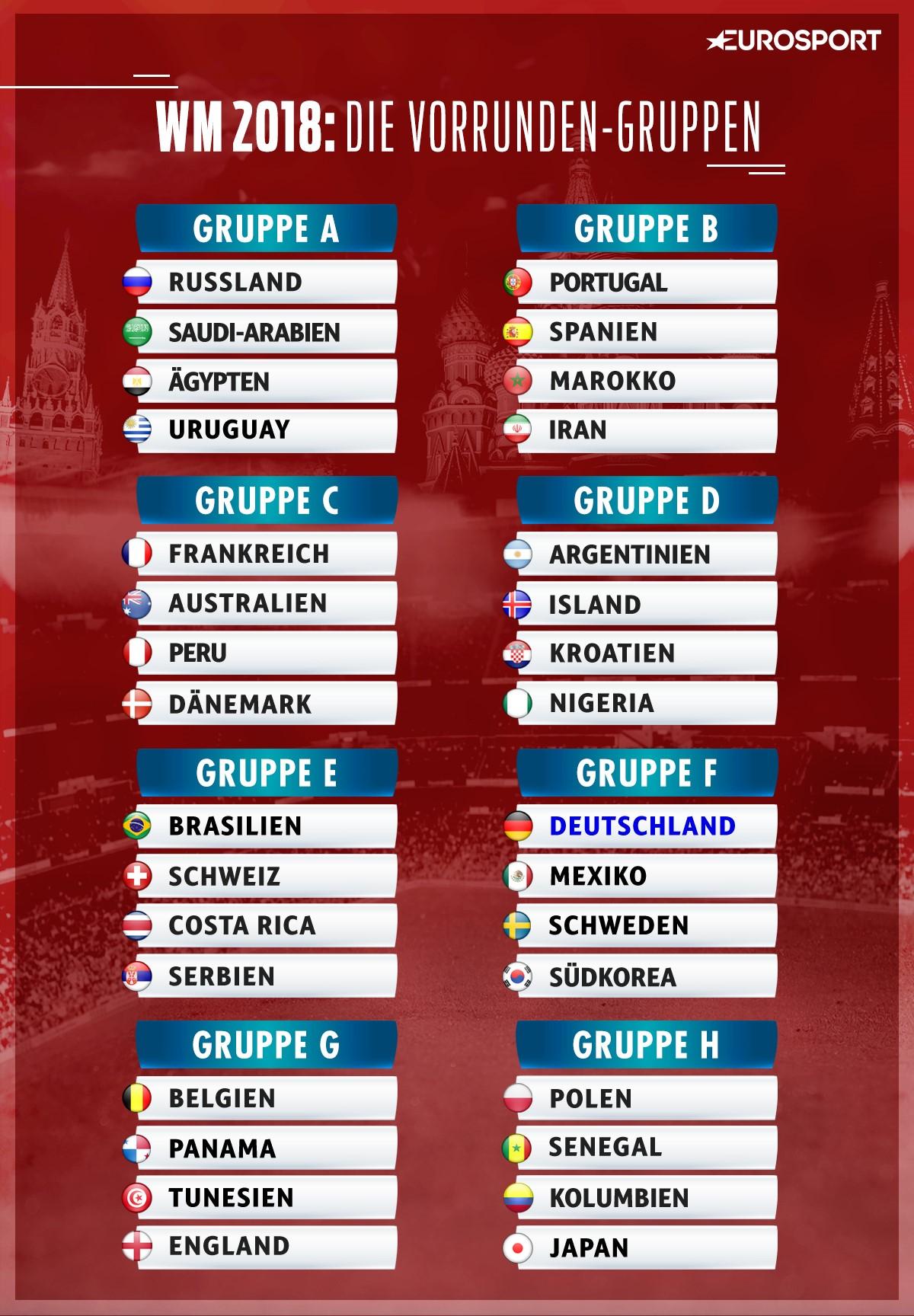 Achtelfinale Wm 2021 Gruppe F