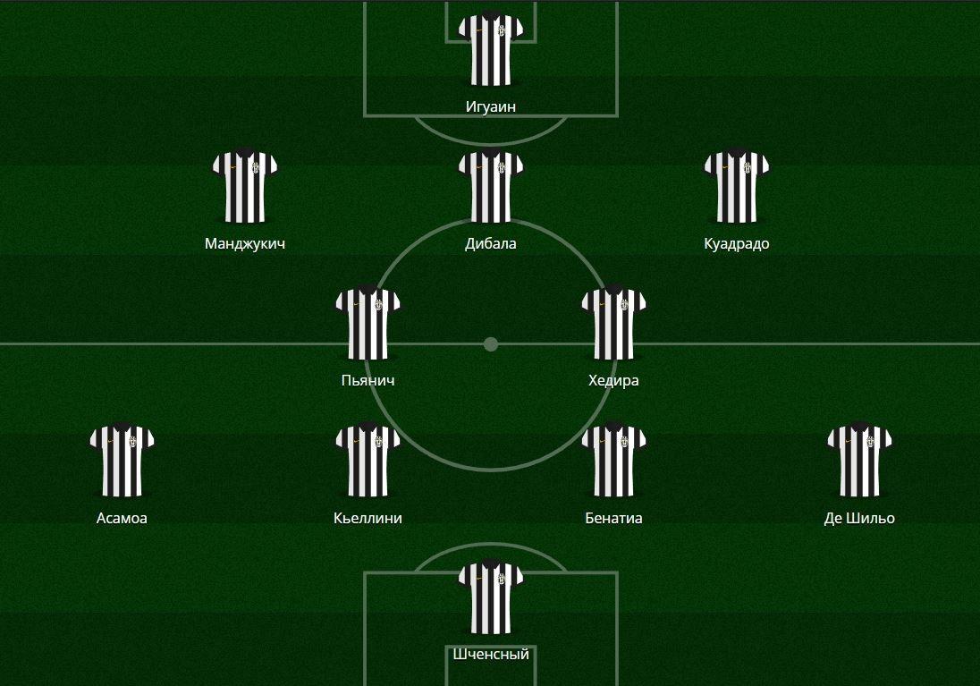Футбол состав команды ювентус