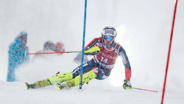 Olympic Dreamers: Ryding has room for improvement